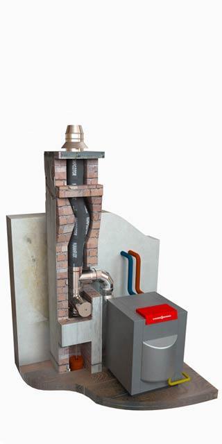 Как сэкономить на отоплении – улучшить тягу в дымоходе котла!