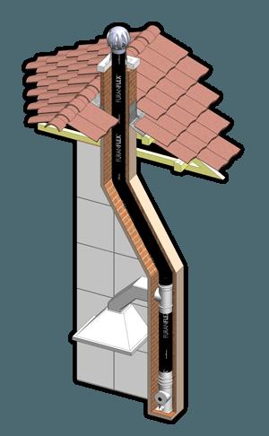 Ремонт вентиляции в помещении