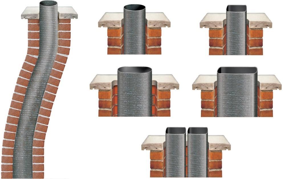 Простой дымоход монтаж дымоходы к банной печи