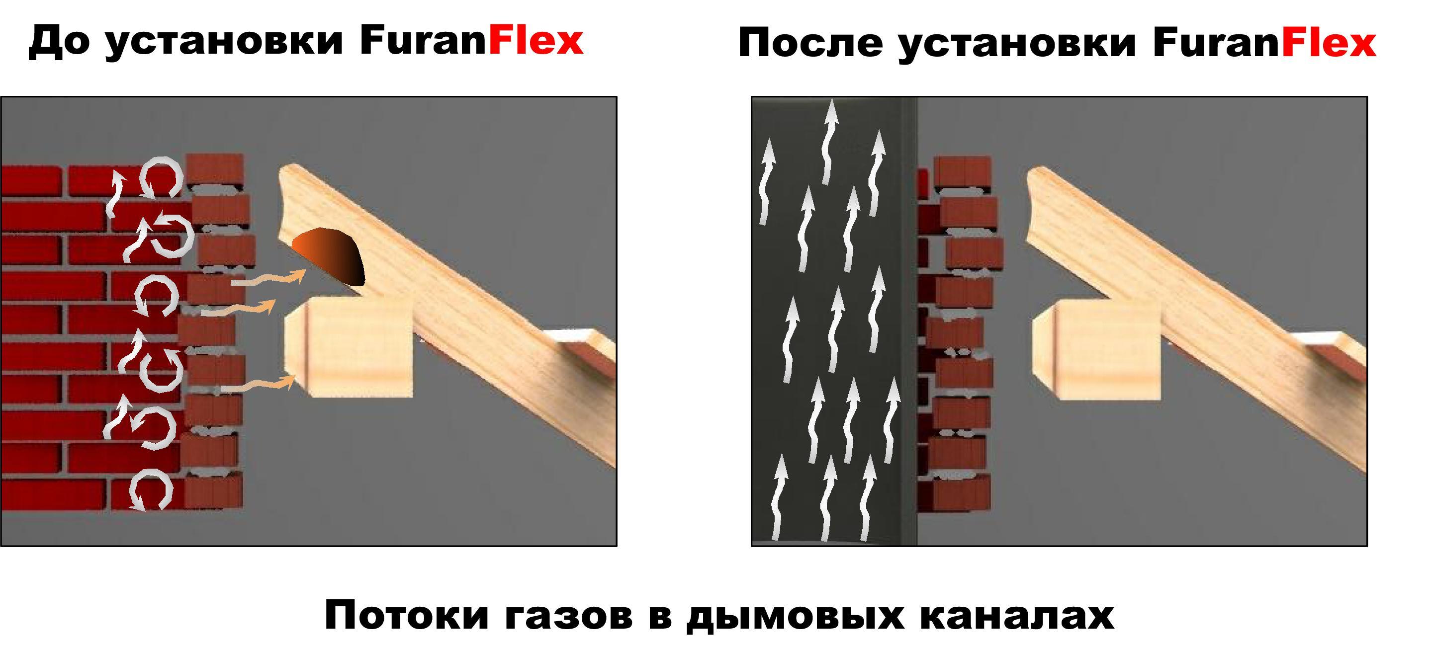 Дымоход до и после ремонта