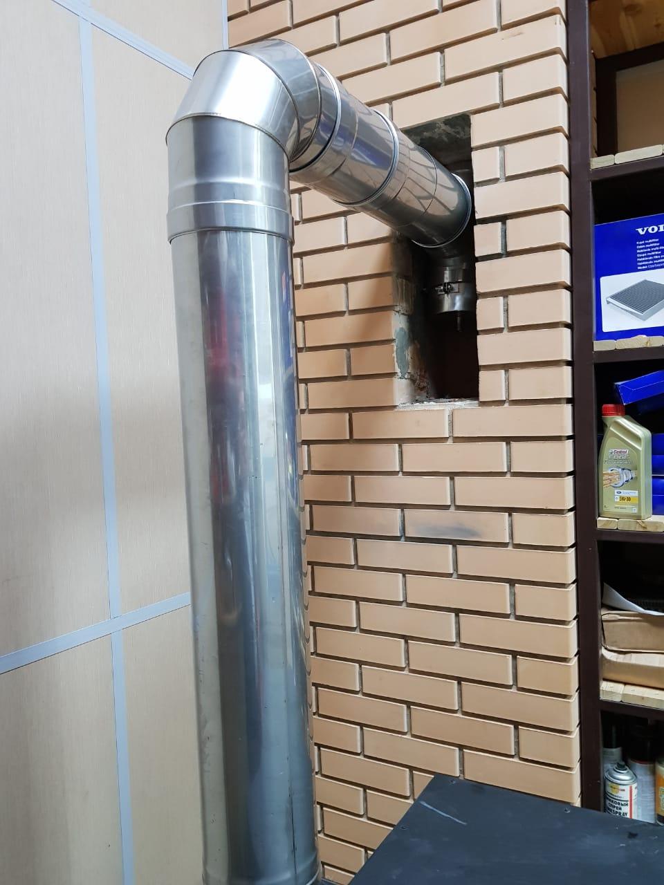 Температура газов газового котла