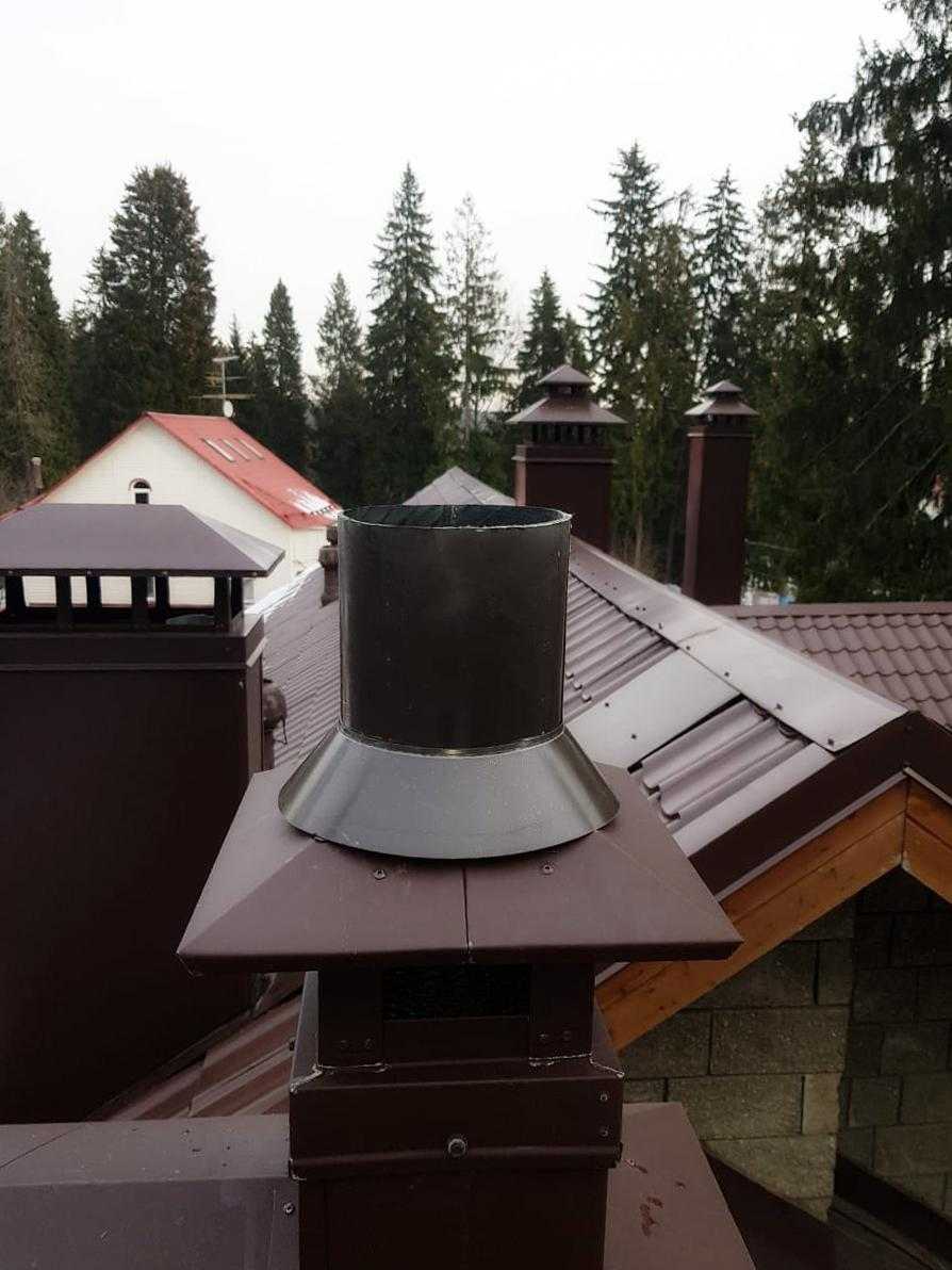 Защита кирпичного дымохода